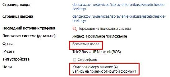 Вывод сайта в топ яндекс Каспийск магазины продвижение в спб